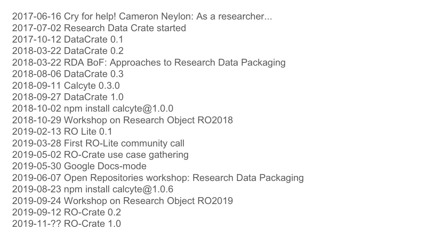 2017-06-16 Cry for help! Cameron Neylon: As a researcher...  2017-07-02 Research Data Crate started 2017-10-12 DataCrate 0.1 2018-03-22 DataCrate 0.2 2018-03-22 RDA BoF: Approaches to Research Data Packaging 2018-08-06 DataCrate 0.3 2018-09-11 Calcyte 0.3.0 2018-09-27 DataCrate 1.0 2018-10-02 npm install calcyte@1.0.0 2018-10-29 Workshop on Research Object RO2018 2019-02-13 RO Lite 0.1 2019-03-28 First RO-Lite community call 2019-05-02 RO-Crate use case gathering 2019-05-30 Google Docs-mode 2019-06-07 Open Repositories workshop: Research Data Packaging 2019-08-23 npm install calcyte@1.0.6 2019-09-24 Workshop on Research Object RO2019 2019-09-12 RO-Crate 0.2 2019-11-?? RO-Crate 1.0