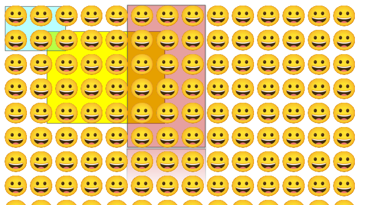 A number of smiley faces representing people grouped into three overlapping cohorts. <p>