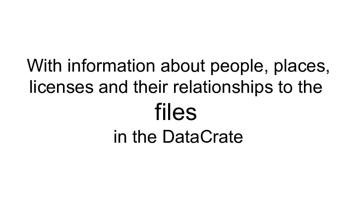 With information about people, places, || licenses and their relationships to the ||                 files ||            in the DataCrate
