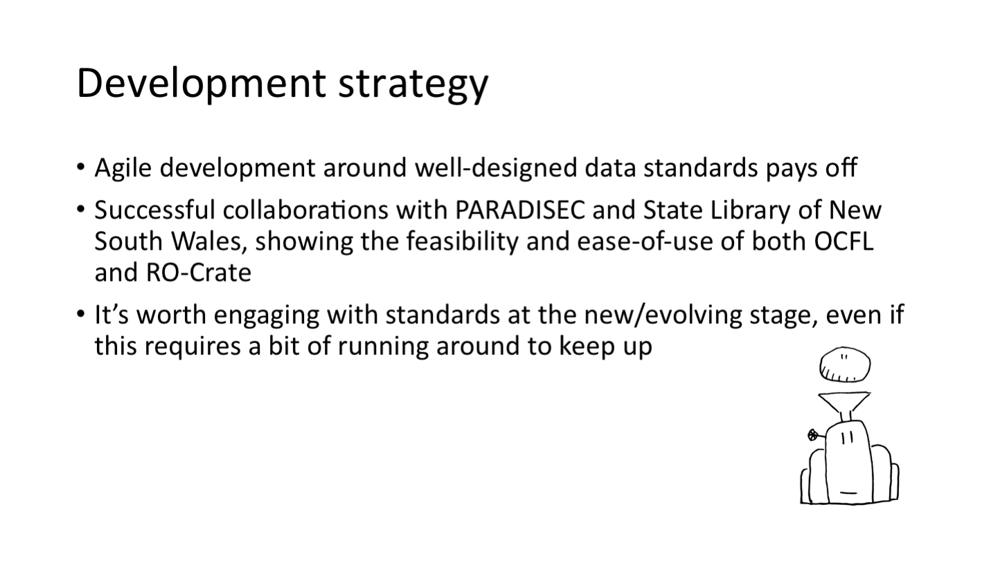 Development strategy Agile development around well-designed data standards pays off Successful collaborations with PARADISEC and State Library of New South Wales, showing the feasibility and ease-of-use of both OCFL and RO-Crate It's worth engaging with standards at the new/evolving stage, even if this requires a bit of running around to keep up <p>