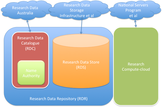 Research paper repository