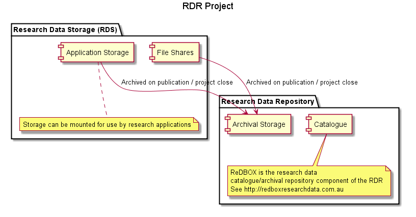 kinds of research data essay Data analysis methods in the absence of primary data collection can involve discussing common patterns, as well as, controversies within secondary data directly related to the research area my e-book, the ultimate guide to writing a dissertation in business studies: a step by step assistance offers practical assistance to complete a.