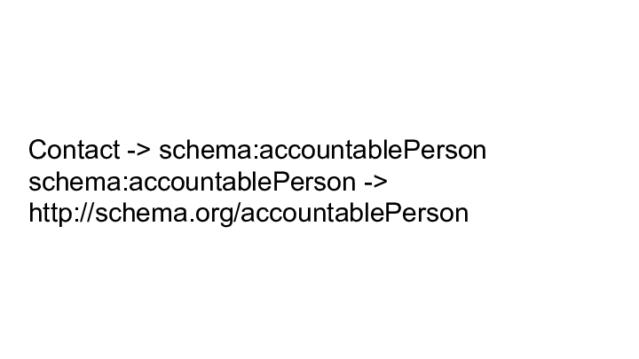 Contact -> schema:accountablePerson || schema:accountablePerson -> || http://schema.org/accountablePerson